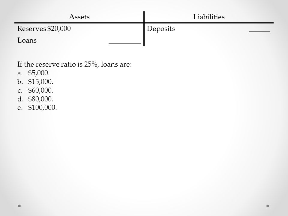 AssetsLiabilities Reserves $20,000Deposits ______ Loans _________ If the reserve ratio is 25%, loans are: a.$5,000. b.$15,000. c.$60,000. d.$80,000. e