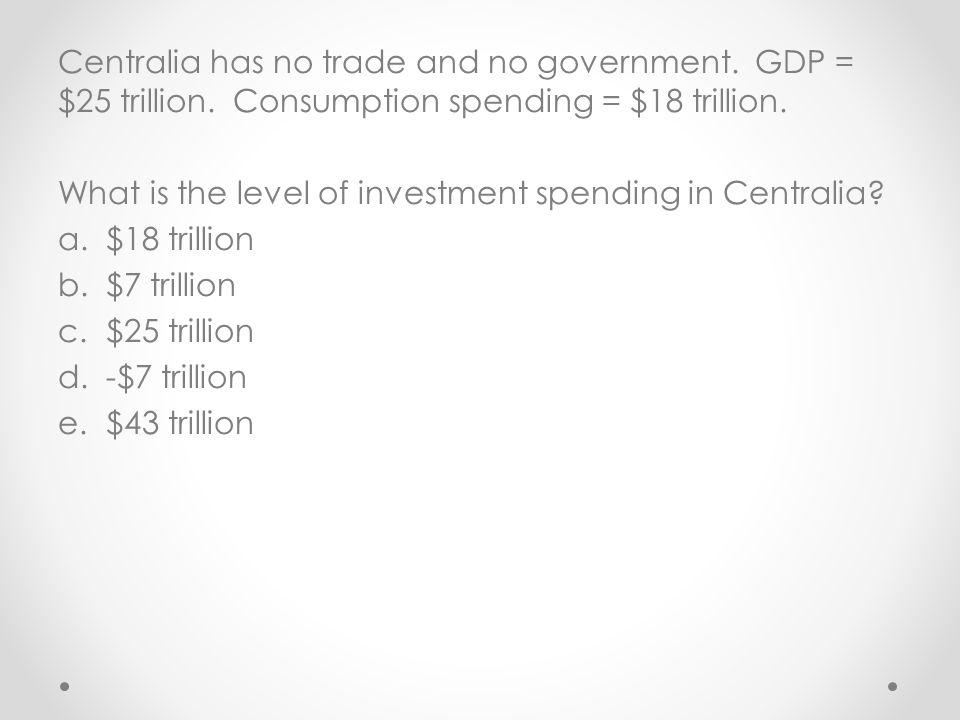 Centralia has no trade and no government.GDP = $25 trillion.