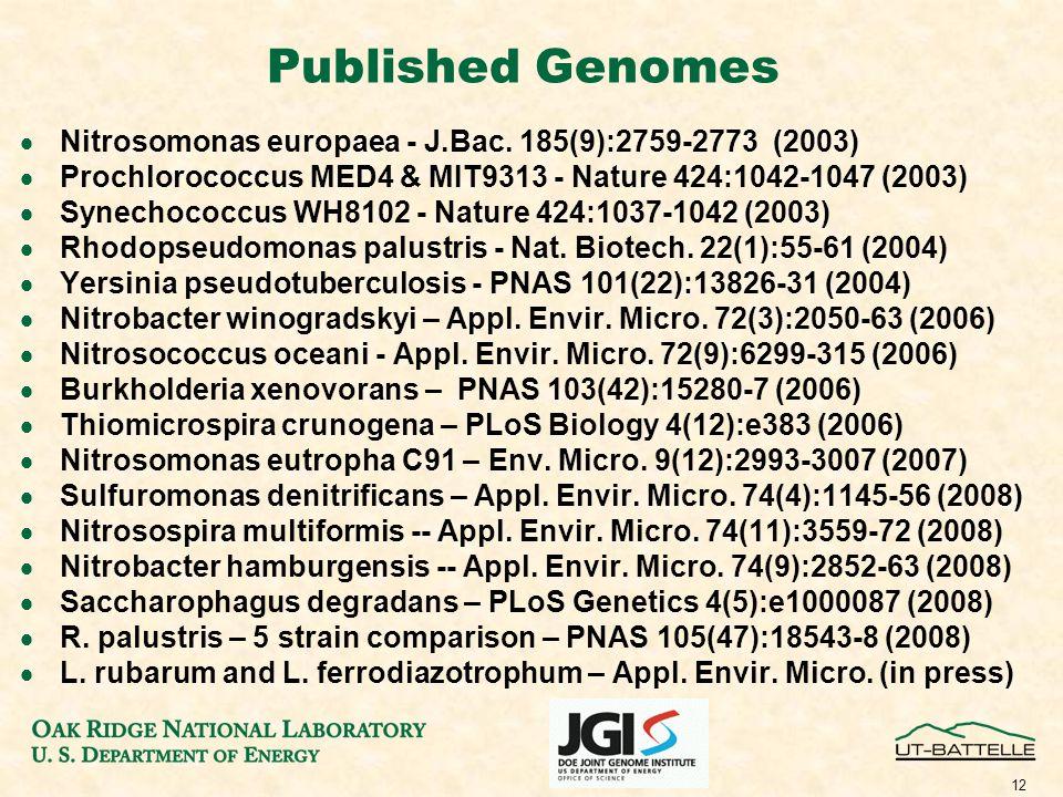 12 Published Genomes  Nitrosomonas europaea - J.Bac.