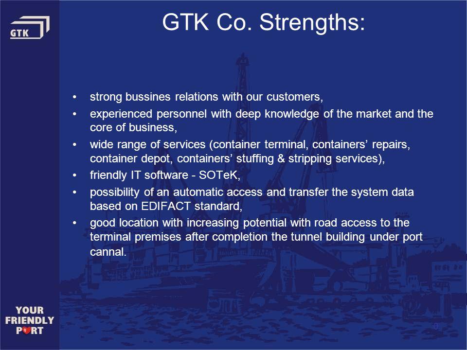 GTK Co.