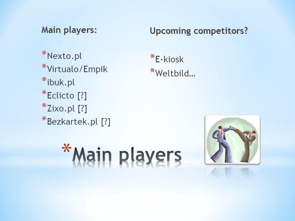 Main players: * Nexto.pl * Virtualo/Empik * ibuk.pl * Eclicto [ ] * Zixo.pl [ ] * Bezkartek.pl [ ] Upcoming competitors.