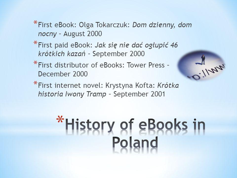 * First eBook: Olga Tokarczuk: Dom dzienny, dom nocny – August 2000 * First paid eBook: Jak się nie dać ogłupić 46 krótkich kazań – September 2000 * F