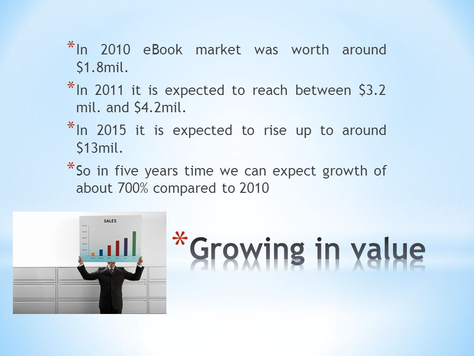 * In 2010 eBook market was worth around $1.8mil. * In 2011 it is expected to reach between $3.2 mil. and $4.2mil. * In 2015 it is expected to rise up