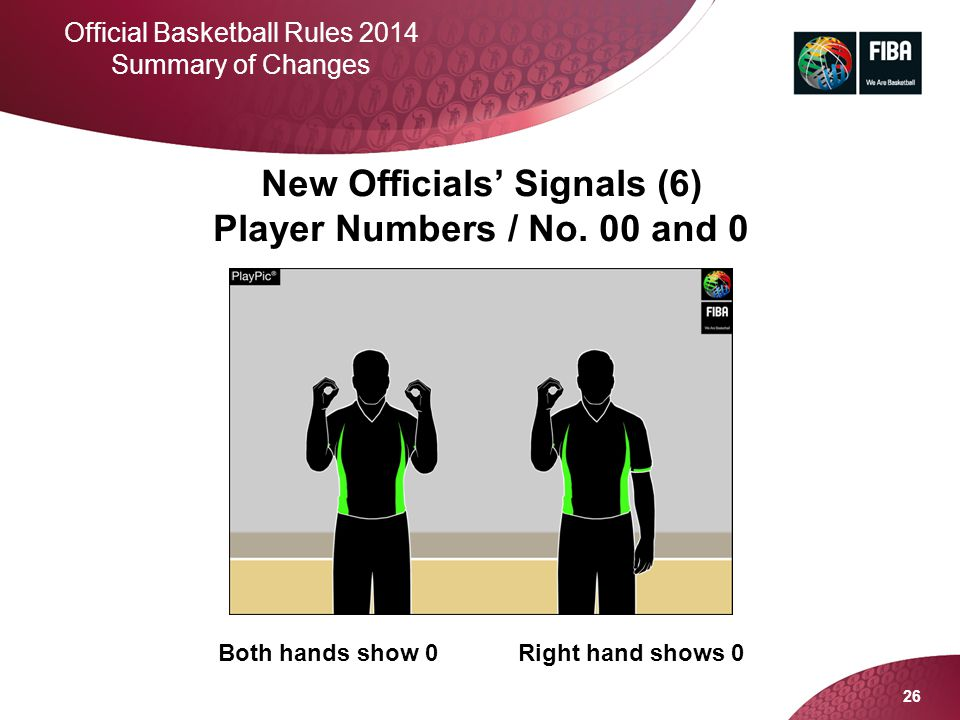 26 Official Basketball Rules 2014 Summary of Changes New Officials' Signals (6) Player Numbers / No. 00 and 0 Both hands show 0 Right hand shows 0
