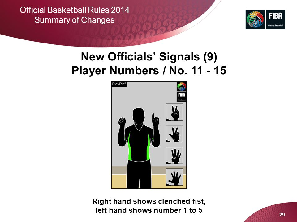 29 Official Basketball Rules 2014 Summary of Changes New Officials' Signals (9) Player Numbers / No. 11 - 15 Right hand shows clenched fist, left hand