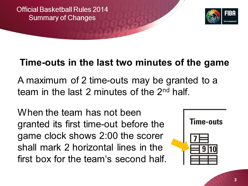 3 Time-outs in the last two minutes of the game A maximum of 2 time-outs may be granted to a team in the last 2 minutes of the 2 nd half. When the tea