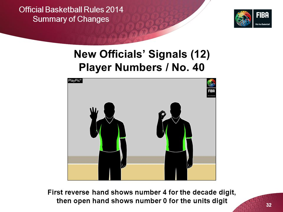 32 Official Basketball Rules 2014 Summary of Changes New Officials' Signals (12) Player Numbers / No. 40 First reverse hand shows number 4 for the dec
