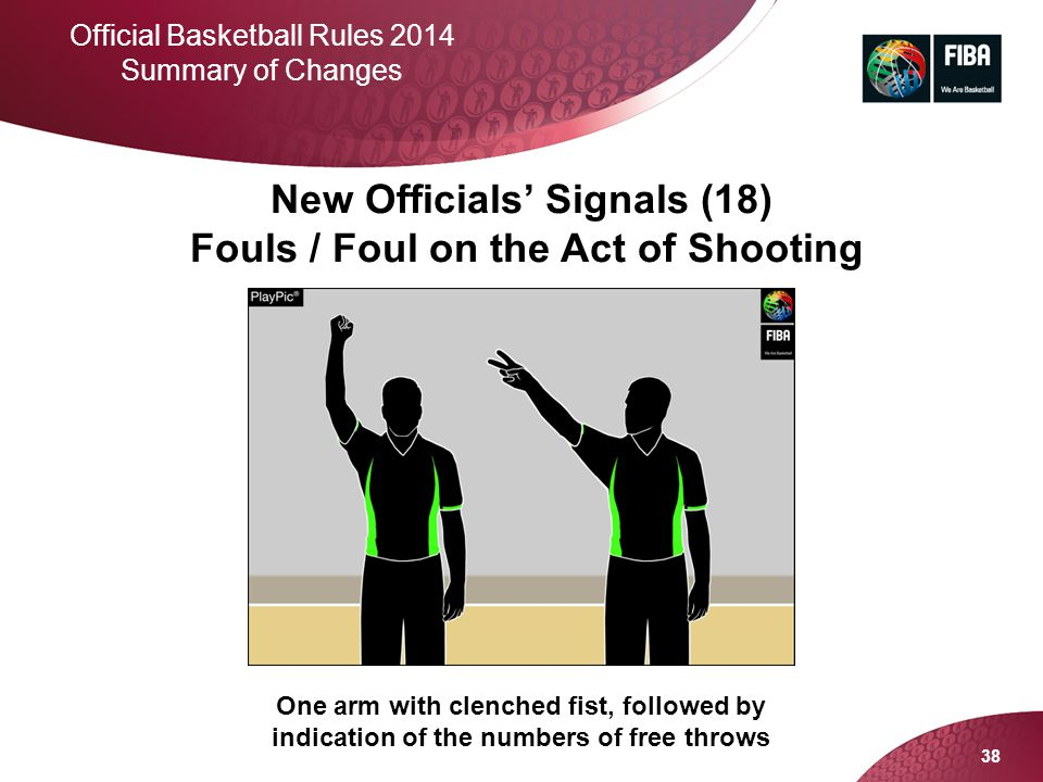 38 Official Basketball Rules 2014 Summary of Changes New Officials' Signals (18) Fouls / Foul on the Act of Shooting One arm with clenched fist, follo