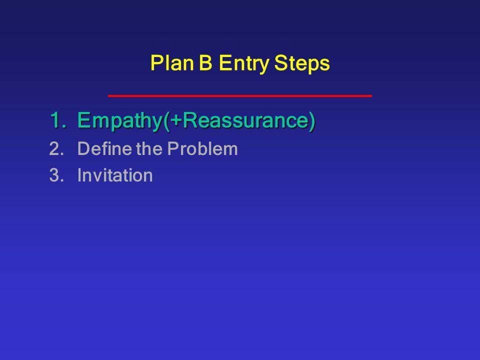 Plan B Entry Steps 1.Empathy(+Reassurance) 2.Define the Problem 3.Invitation