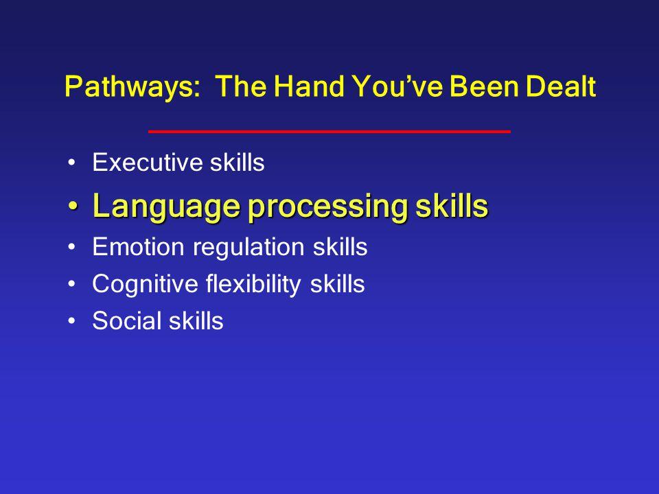 Pathways: The Hand You've Been Dealt Executive skills Language processing skillsLanguage processing skills Emotion regulation skills Cognitive flexibi
