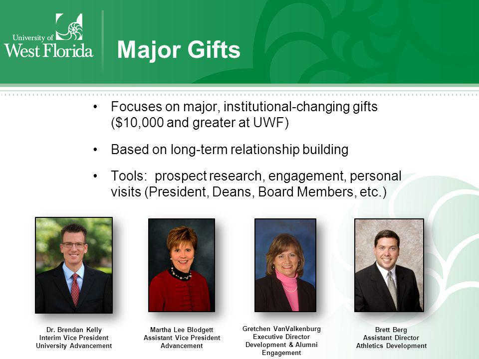 Major Gifts Focuses on major, institutional-changing gifts ($10,000 and greater at UWF) Based on long-term relationship building Tools: prospect resea
