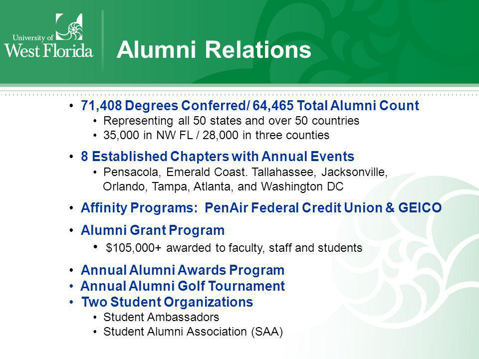 71,408 Degrees Conferred/ 64,465 Total Alumni Count Representing all 50 states and over 50 countries 35,000 in NW FL / 28,000 in three counties 8 Established Chapters with Annual Events Pensacola, Emerald Coast.
