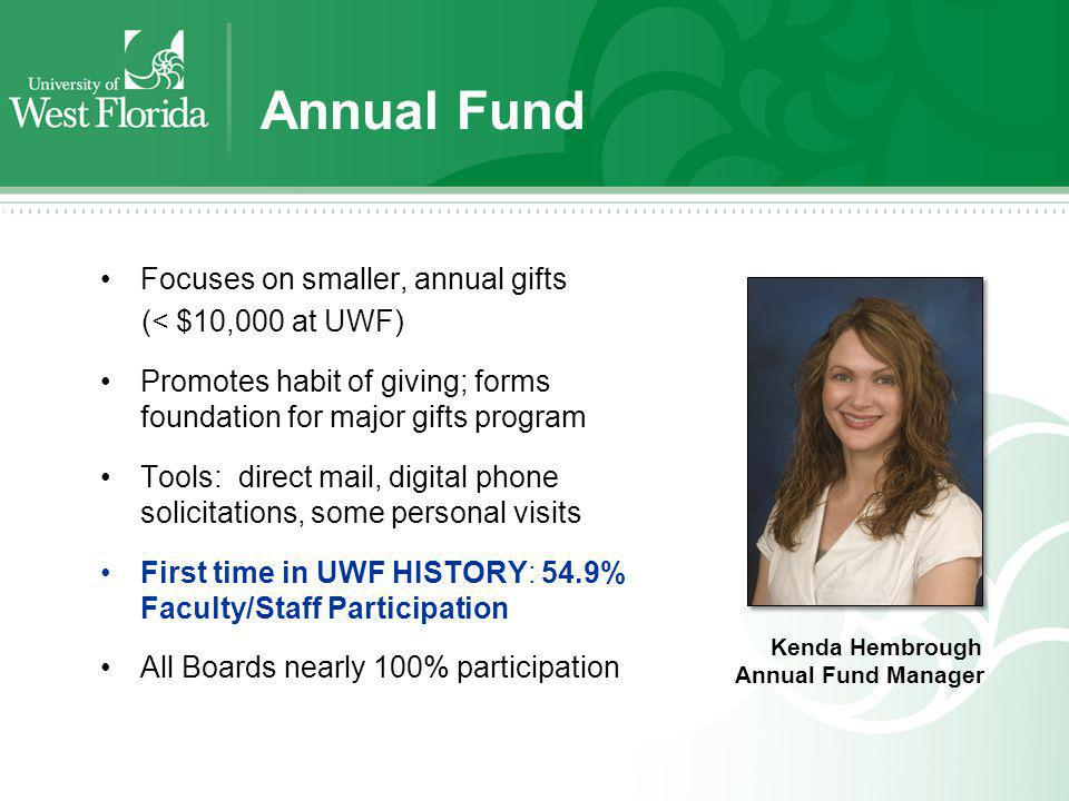 Annual Fund Kenda Hembrough Annual Fund Manager Focuses on smaller, annual gifts (< $10,000 at UWF) Promotes habit of giving; forms foundation for maj