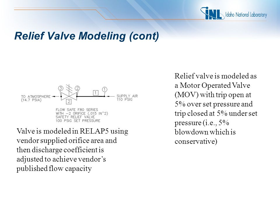Relief Valve Modeling (cont) Valve is modeled in RELAP5 using vendor supplied orifice area and then discharge coefficient is adjusted to achieve vendor's published flow capacity Relief valve is modeled as a Motor Operated Valve (MOV) with trip open at 5% over set pressure and trip closed at 5% under set pressure (i.e., 5% blowdown which is conservative)