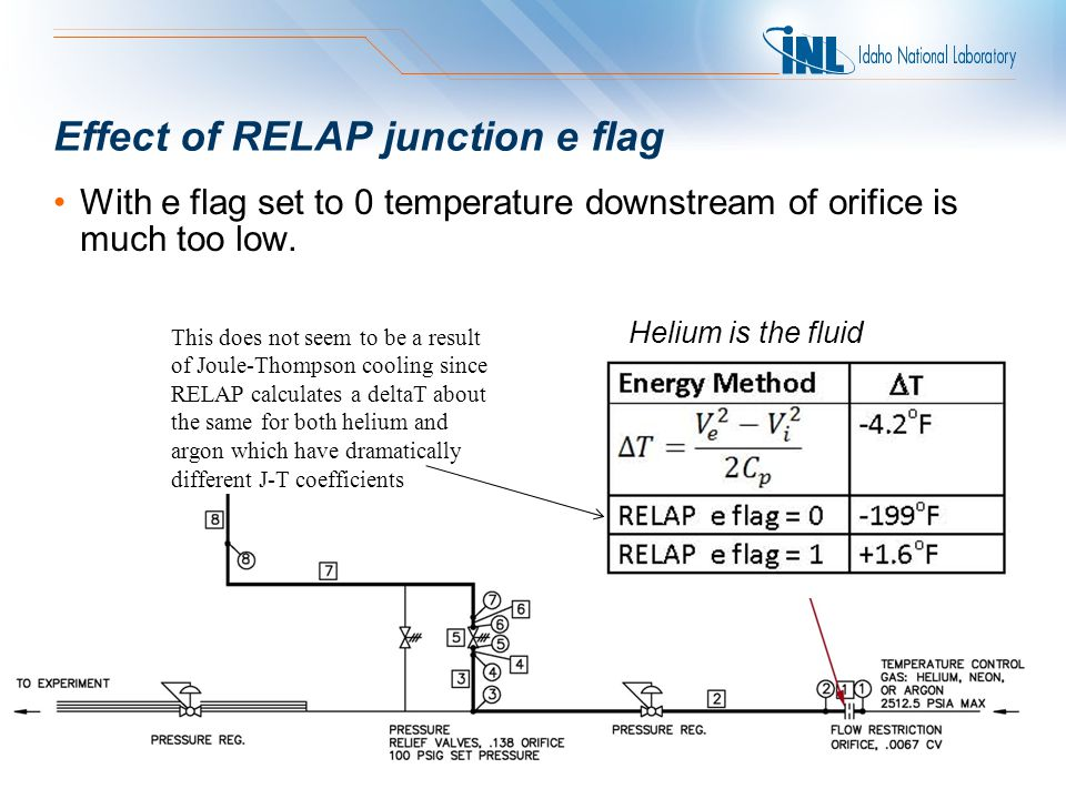Effect of RELAP junction e flag With e flag set to 0 temperature downstream of orifice is much too low. 18 This does not seem to be a result of Joule-