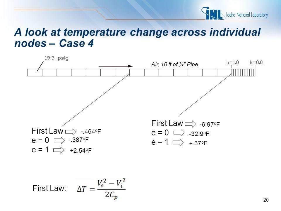 A look at temperature change across individual nodes – Case 4 20 First Law e = 0 e = 1 -.464 o F -.387 o F -6.97 o F -32.9 o F First Law e = 0 e = 1 +