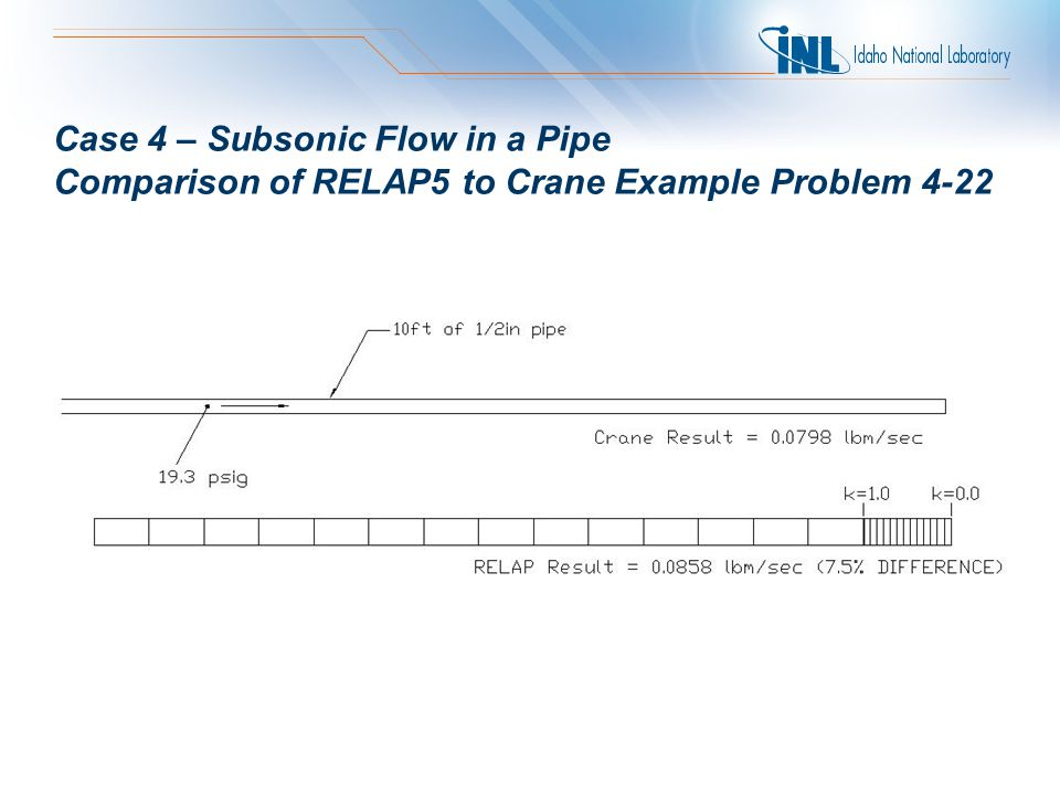 Case 4 – Subsonic Flow in a Pipe Comparison of RELAP5 to Crane Example Problem 4-22