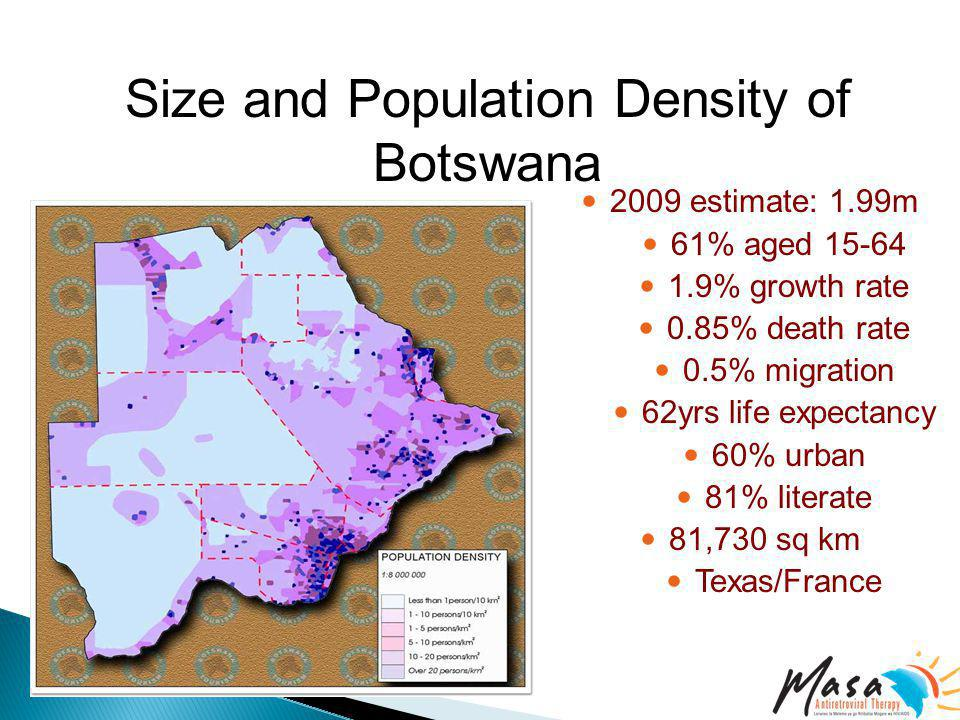 Size and Population Density of Botswana 2009 estimate: 1.99m 61% aged 15-64 1.9% growth rate 0.85% death rate 0.5% migration 62yrs life expectancy 60% urban 81% literate 81,730 sq km Texas/France