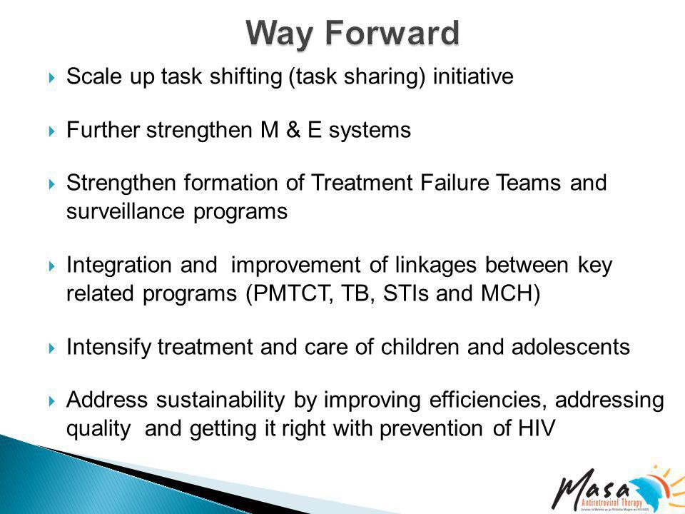  Scale up task shifting (task sharing) initiative  Further strengthen M & E systems  Strengthen formation of Treatment Failure Teams and surveillance programs  Integration and improvement of linkages between key related programs (PMTCT, TB, STIs and MCH)  Intensify treatment and care of children and adolescents  Address sustainability by improving efficiencies, addressing quality and getting it right with prevention of HIV