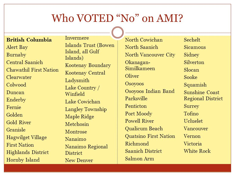 "Who VOTED ""No"" on AMI? British Columbia Alert Bay Burnaby Central Saanich Chawathil First Nation Clearwater Colwood Duncan Enderby Fernie Golden Gold"