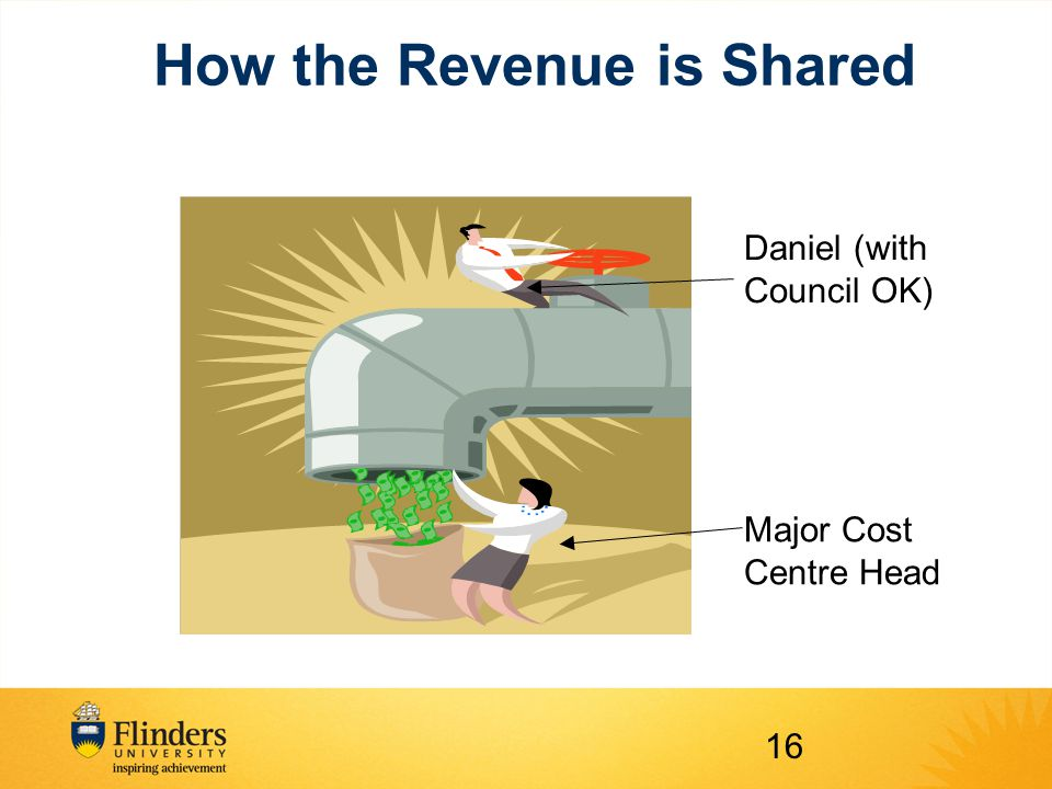 How the Revenue is Shared 16 Daniel (with Council OK) Major Cost Centre Head