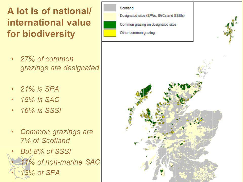 A lot is of national/ international value for biodiversity 27% of common grazings are designated 21% is SPA 15% is SAC 16% is SSSI Common grazings are 7% of Scotland But 8% of SSSI 11% of non-marine SAC 13% of SPA