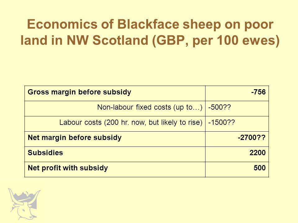 Economics of Blackface sheep on poor land in NW Scotland (GBP, per 100 ewes) Gross margin before subsidy-756 Non-labour fixed costs (up to…)-500?.
