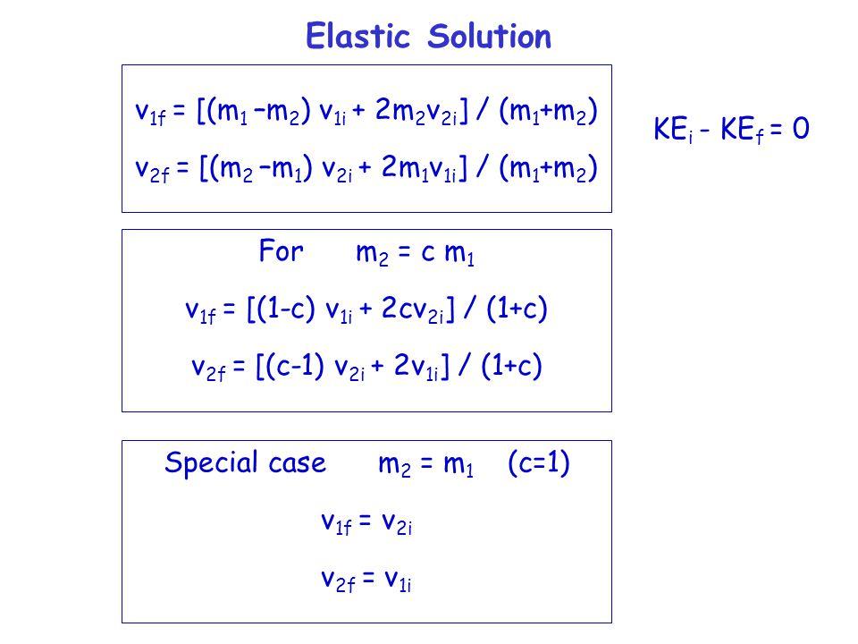 Elastic Solution v 1f = [(m 1 –m 2 ) v 1i + 2m 2 v 2i ] / (m 1 +m 2 ) v 2f = [(m 2 –m 1 ) v 2i + 2m 1 v 1i ] / (m 1 +m 2 ) For m 2 = c m 1 v 1f = [(1-c) v 1i + 2cv 2i ] / (1+c) v 2f = [(c-1) v 2i + 2v 1i ] / (1+c) Special case m 2 = m 1 (c=1) v 1f = v 2i v 2f = v 1i KE i - KE f = 0