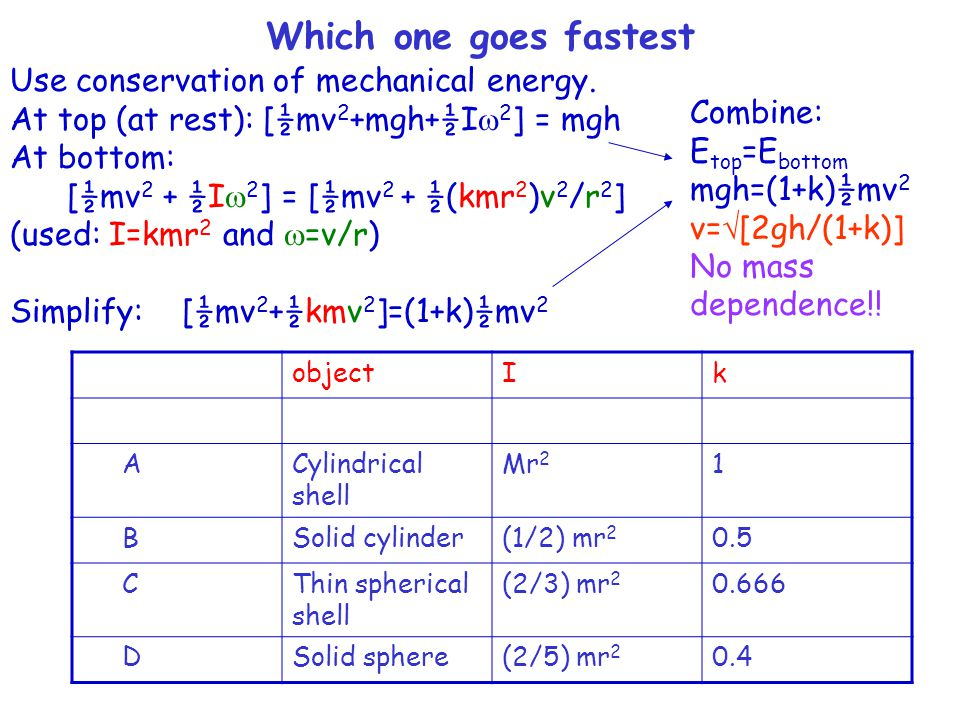 Which one goes fastest Use conservation of mechanical energy.