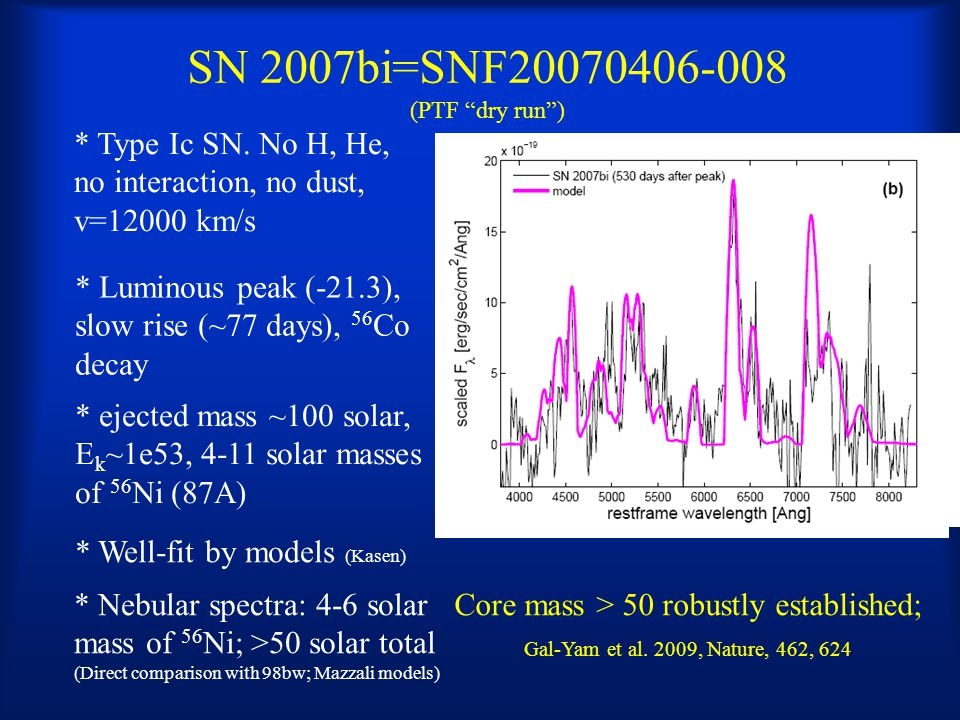 SN 2007bi=SNF20070406-008 (PTF dry run ) Core mass > 50 robustly established; Gal-Yam et al.