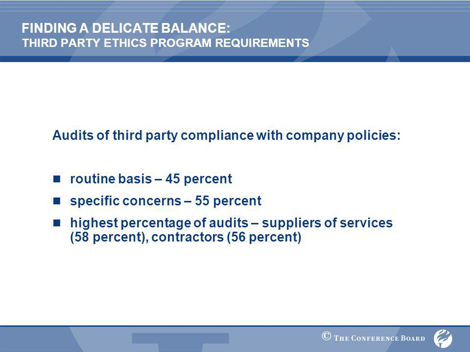 © FINDING A DELICATE BALANCE: THIRD PARTY ETHICS PROGRAM REQUIREMENTS Audits of third party compliance with company policies: routine basis – 45 perce