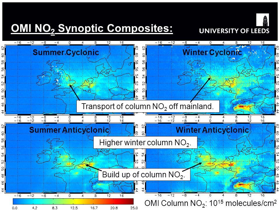 OMI NO 2 Synoptic Composites: OMI Column NO 2 : 10 15 molecules/cm 2 Summer CyclonicWinter Cyclonic Summer Anticyclonic Winter Anticyclonic Build up o