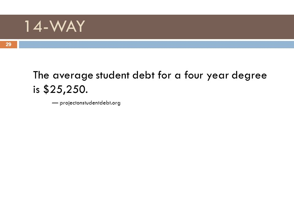 14-WAY 29 The average student debt for a four year degree is $25,250. — projectonstudentdebt.org