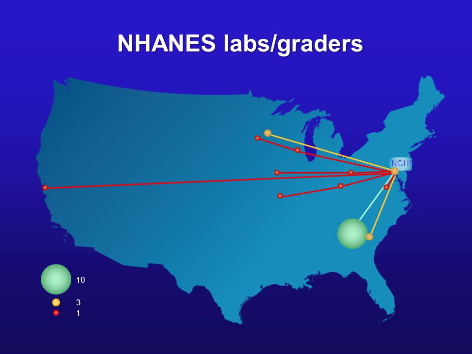 NCHS 10 3 1 NHANES labs/graders
