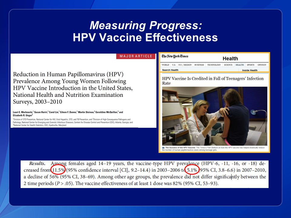 Measuring Progress: HPV Vaccine Effectiveness