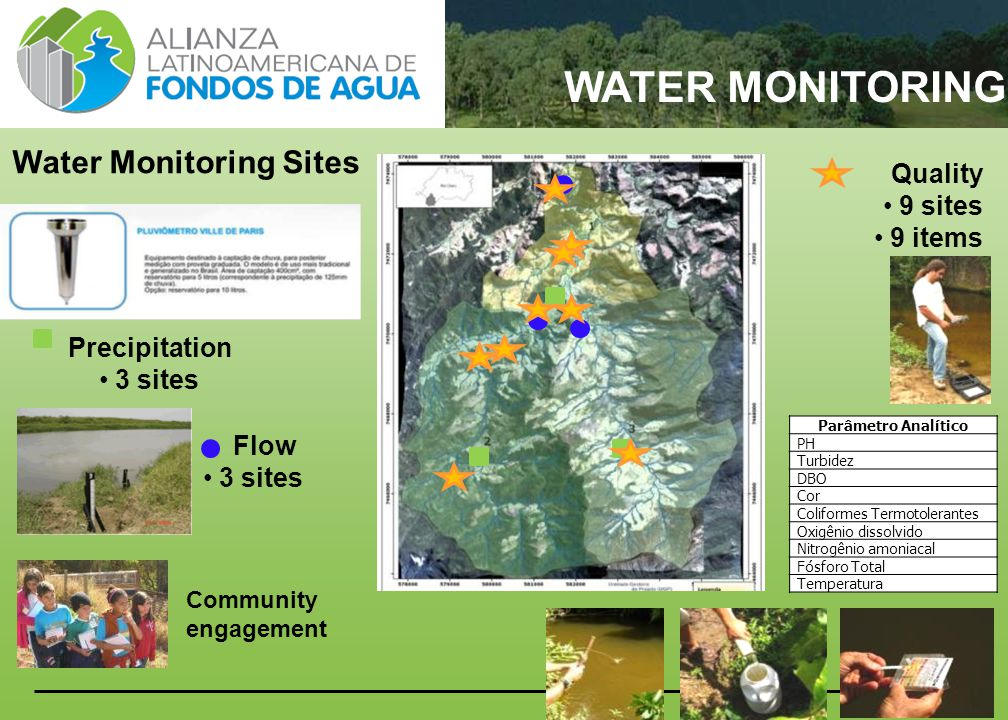 14 WATER MONITORING Water Monitoring Sites Precipitation 3 sites Flow 3 sites Quality 9 sites 9 items Parâmetro Analítico PH Turbidez DBO Cor Coliformes Termotolerantes Oxigênio dissolvido Nitrogênio amoniacal Fósforo Total Temperatura Community engagement
