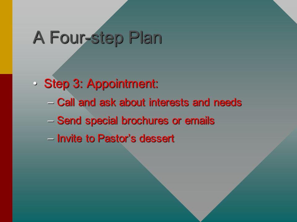 A Four-step Plan Step 3: Appointment:Step 3: Appointment: –Call and ask about interests and needs –Send special brochures or emails –Invite to Pastor's dessert