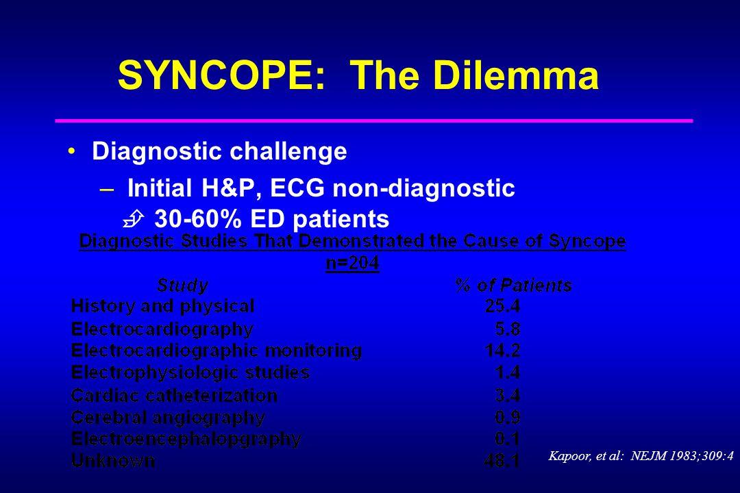 SYNCOPE: The Dilemma Diagnostic challenge – Initial H&P, ECG non-diagnostic  30-60% ED patients Kapoor, et al: NEJM 1983;309:4