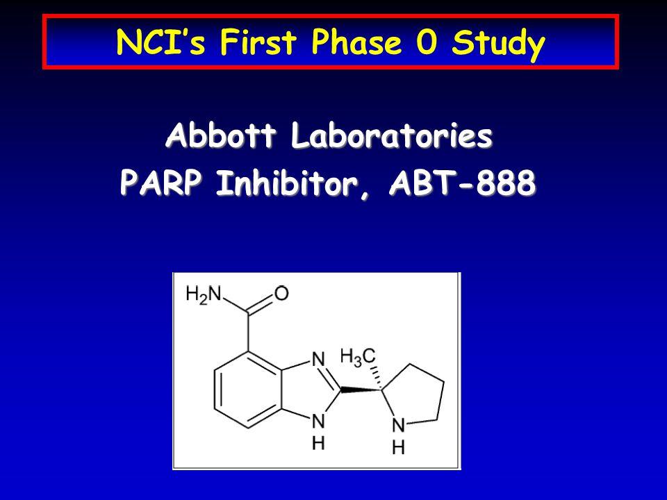 NCI's First Phase 0 Study Abbott Laboratories PARP Inhibitor, ABT-888