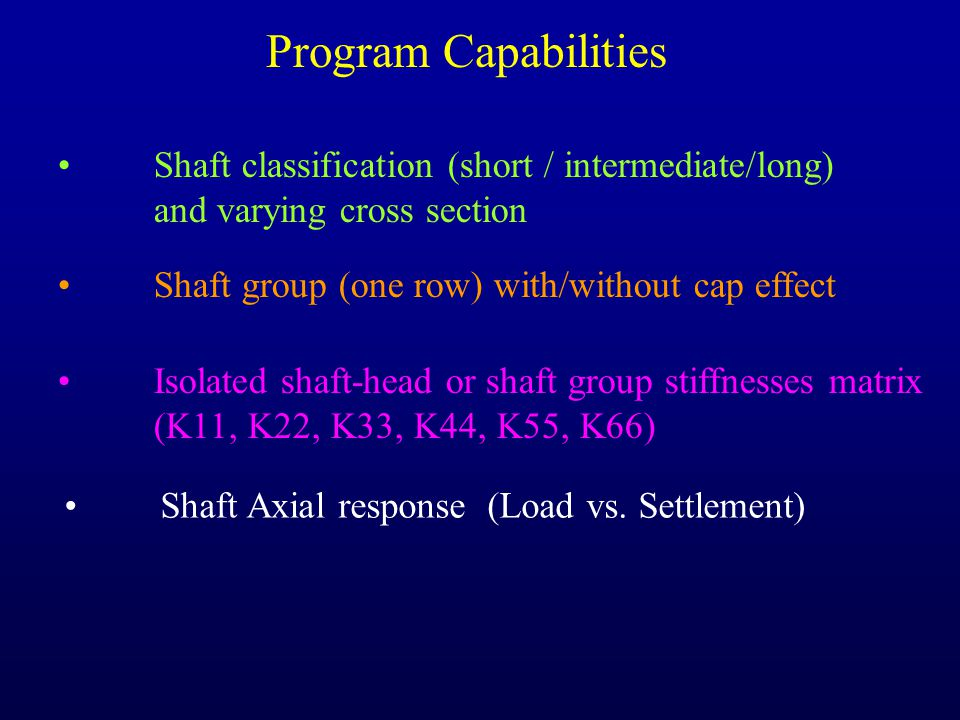 Program Capabilities Analysis of short shafts under lateral and axial loads based on soil-shaft-interaction in sand, clay, c-  soil and rock (deflect