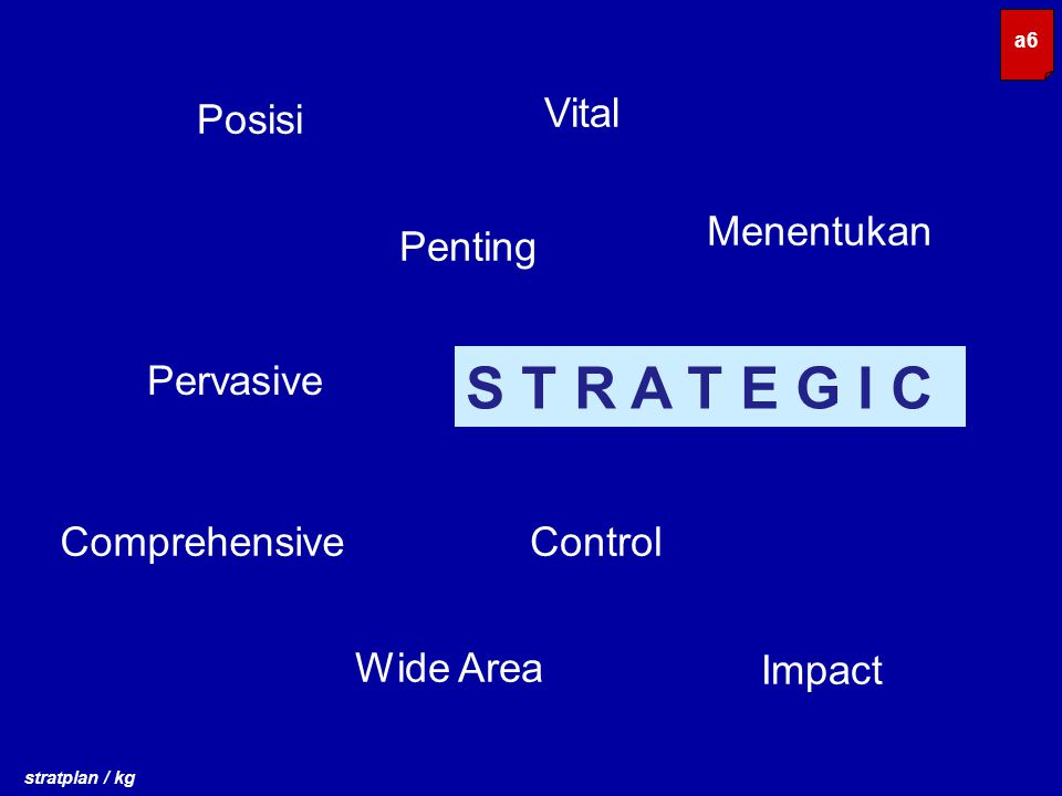 stratplan / kg a6 Posisi Penting Vital Menentukan Pervasive Wide Area ComprehensiveControl Impact S T R A T E G I C