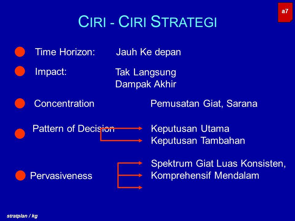 C IRI - C IRI S TRATEGI Time Horizon:Jauh Ke depan Impact: Tak Langsung Dampak Akhir ConcentrationPemusatan Giat, Sarana Pattern of DecisionKeputusan Utama Keputusan Tambahan Pervasiveness Spektrum Giat Luas Konsisten, Komprehensif Mendalam stratplan / kg a7