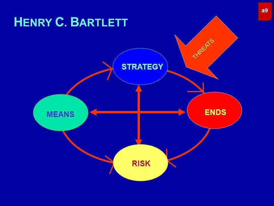 THREATS H ENRY C. B ARTLETT stratplan / kg ENDS MEANS RISK STRATEGY a9