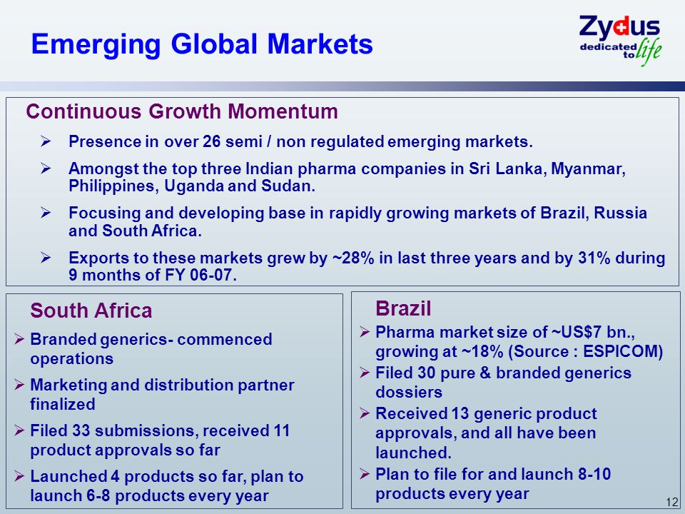 12 Emerging Global Markets Brazil  Pharma market size of ~US$7 bn., growing at ~18% (Source : ESPICOM)  Filed 30 pure & branded generics dossiers  Received 13 generic product approvals, and all have been launched.