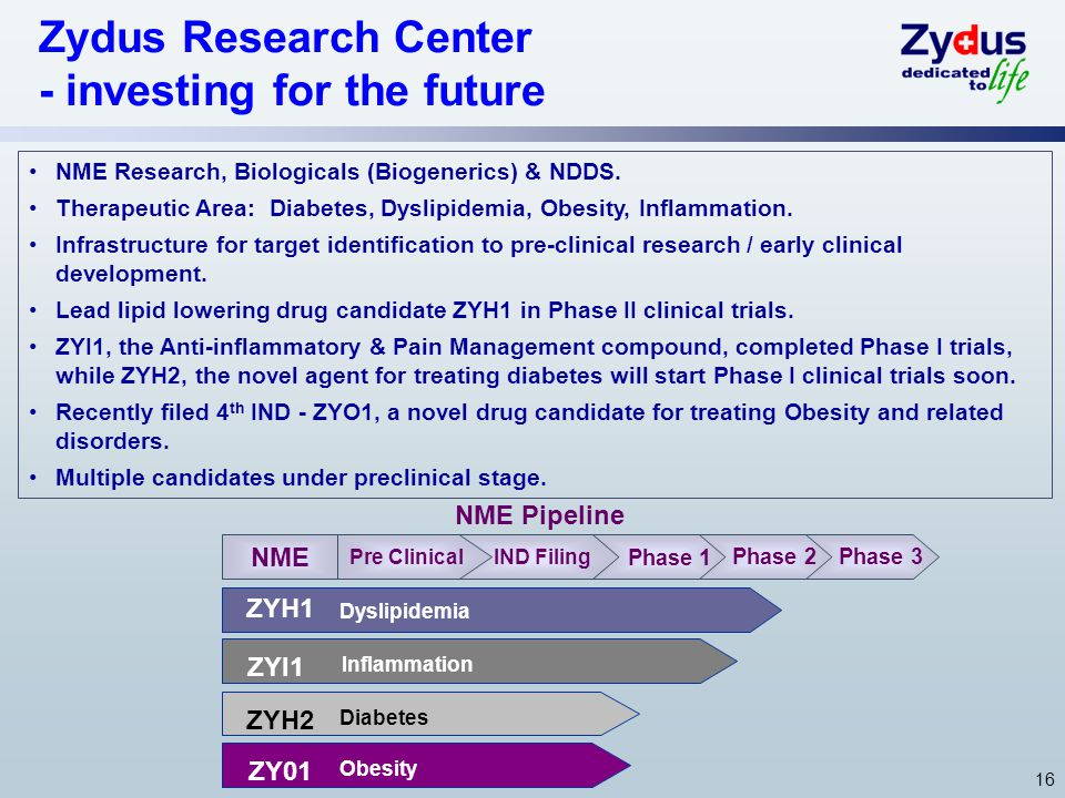16 Zydus Research Center - investing for the future NME Research, Biologicals (Biogenerics) & NDDS. Therapeutic Area: Diabetes, Dyslipidemia, Obesity,
