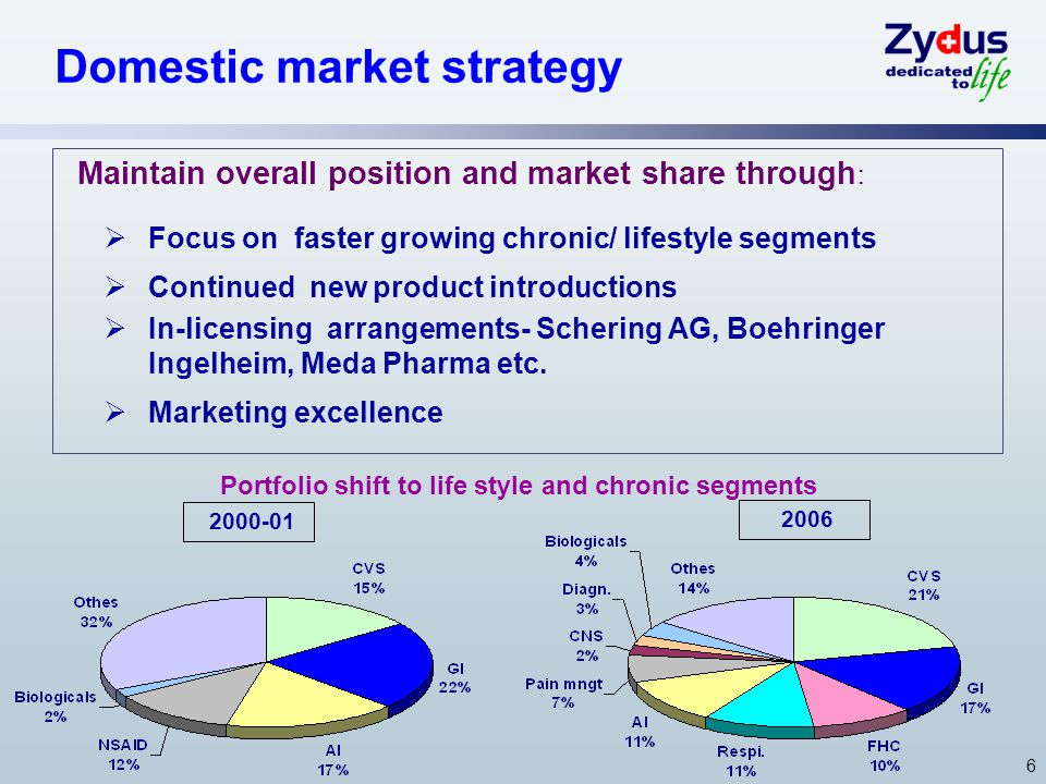 6 Domestic market strategy Maintain overall position and market share through :  Focus on faster growing chronic/ lifestyle segments  Continued new