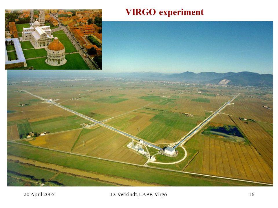 20 April 2005D. Verkindt, LAPP, Virgo15  L = h L < 10 -21 3 km Gravitational Wave Source: K.