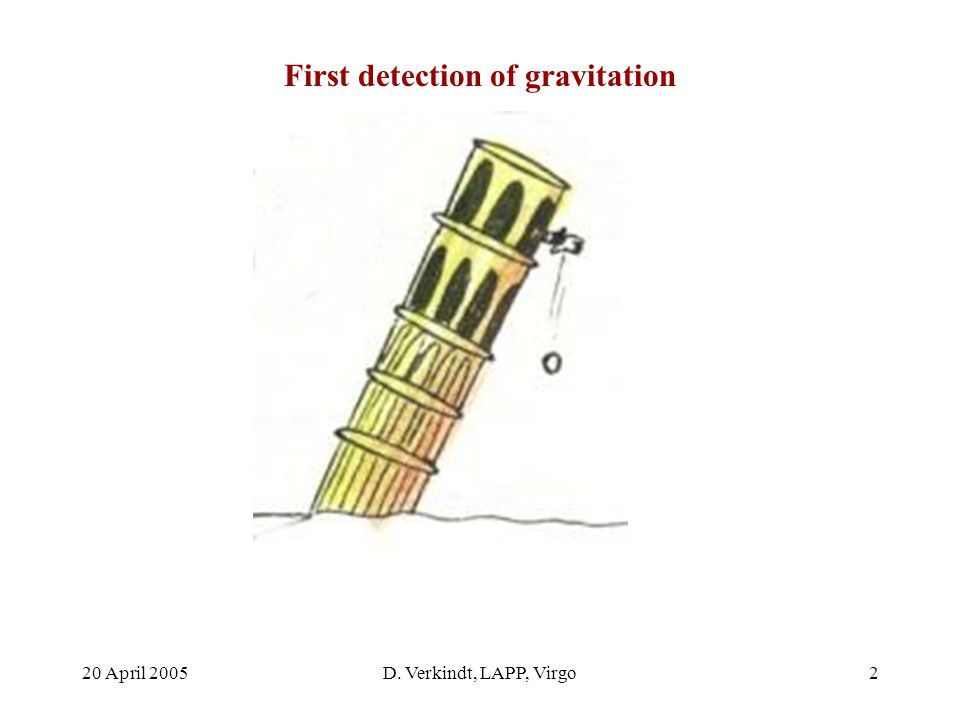 20 April 2005D. Verkindt, LAPP, Virgo1 VIRGO experiment Gravitational waves detector D. Verkindt