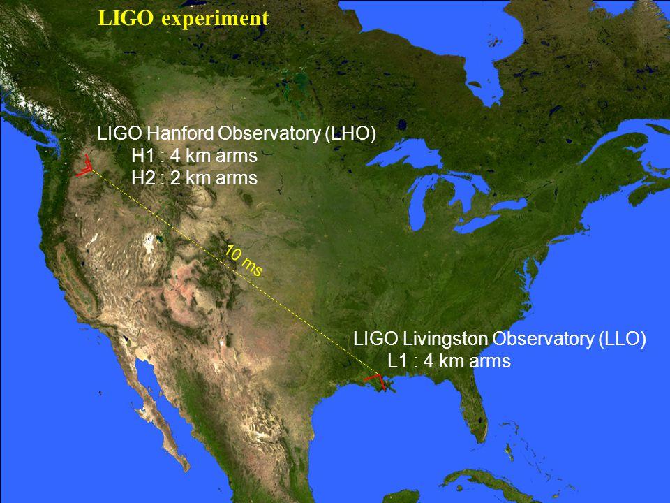 20 April 2005D. Verkindt, LAPP, Virgo36 4 km 600 m3 km 300 m