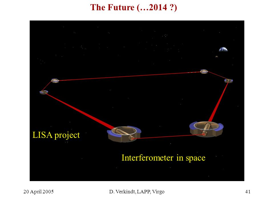 20 April 2005D. Verkindt, LAPP, Virgo40 New telescopes: giant interferometers 3 km long… listening to the sky